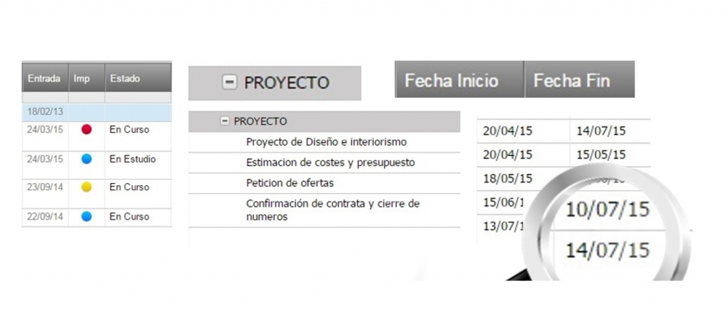 gestion de proyectos de arquitectura - cadiz
